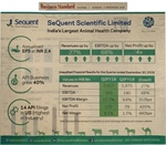 SeQuent Scientific Ltd India's Largest Animal Health Company